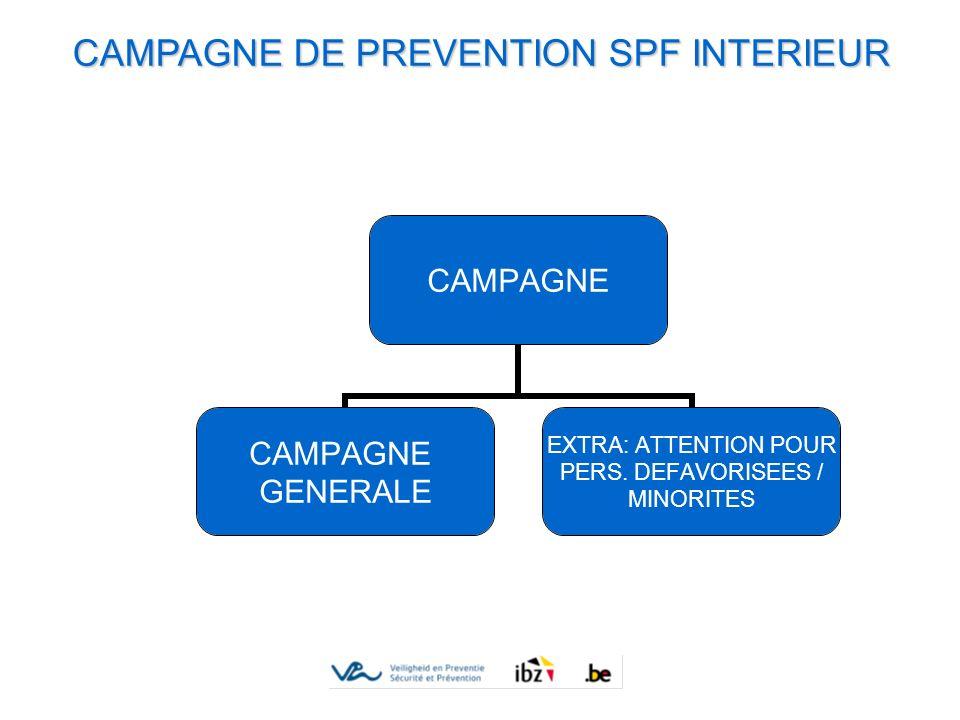 CAMPAGNE DE PREVENTION SPF INTERIEUR CAMPAGNE GENERALE EXTRA: ATTENTION POUR PERS. DEFAVORISEES / MINORITES