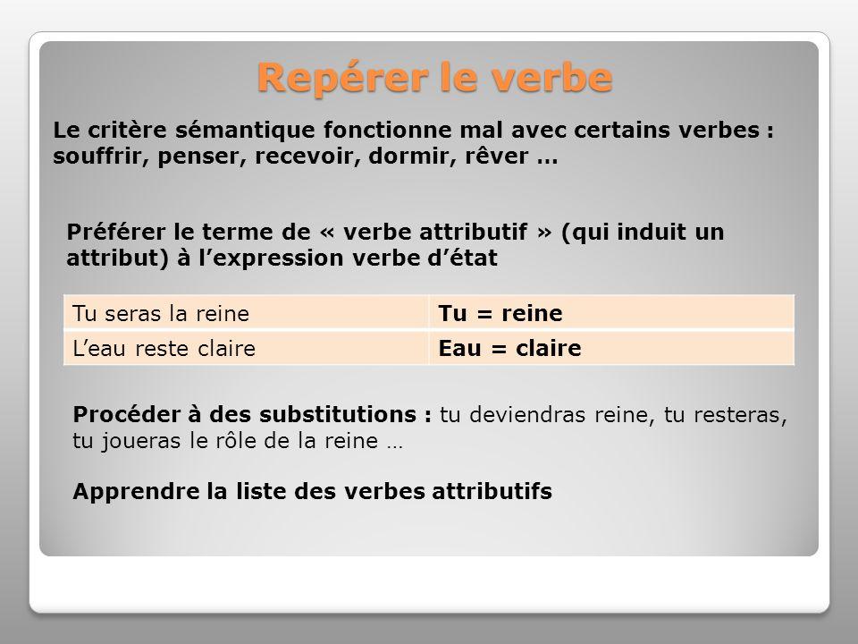 Repérer le verbe Le critère sémantique fonctionne mal avec certains verbes : souffrir, penser, recevoir, dormir, rêver … Préférer le terme de « verbe