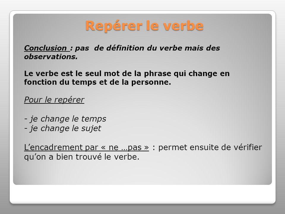 Repérer le verbe Conclusion : pas de définition du verbe mais des observations. Le verbe est le seul mot de la phrase qui change en fonction du temps