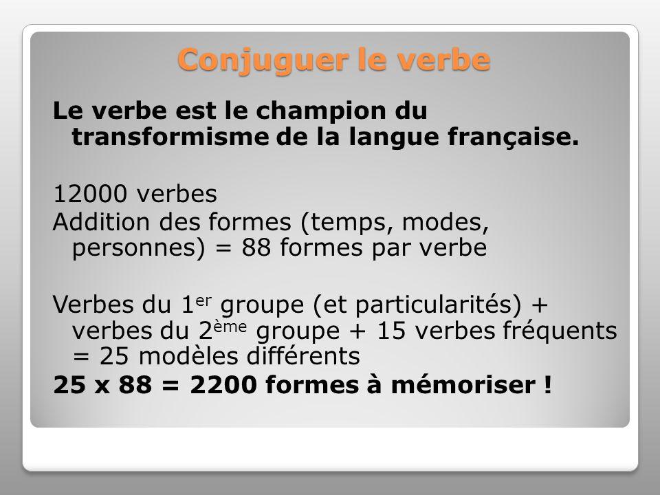 Conjuguer le verbe Le verbe est le champion du transformisme de la langue française. 12000 verbes Addition des formes (temps, modes, personnes) = 88 f