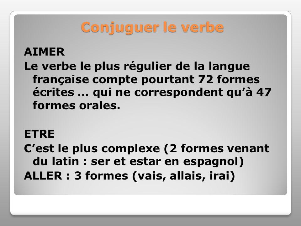 Conjuguer le verbe AIMER Le verbe le plus régulier de la langue française compte pourtant 72 formes écrites … qui ne correspondent quà 47 formes orale