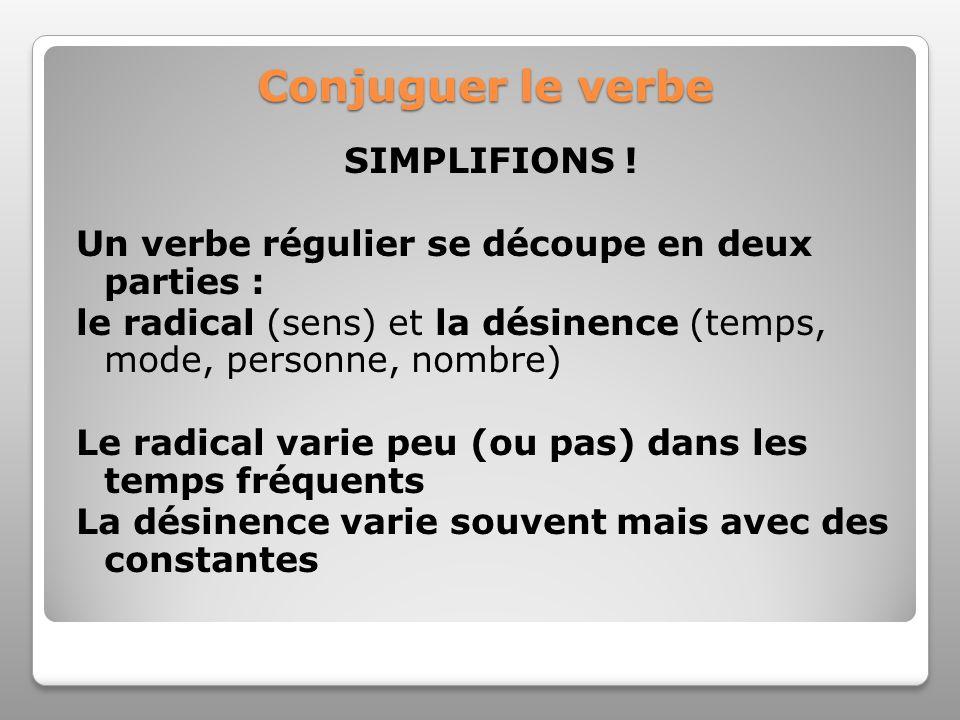 Conjuguer le verbe SIMPLIFIONS ! Un verbe régulier se découpe en deux parties : le radical (sens) et la désinence (temps, mode, personne, nombre) Le r