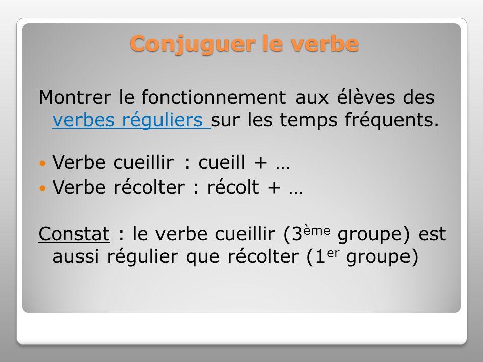 Conjuguer le verbe Montrer le fonctionnement aux élèves des verbes réguliers sur les temps fréquents. verbes réguliers Verbe cueillir: cueill + … Verb