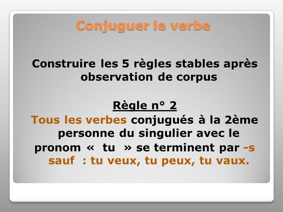 Conjuguer le verbe Construire les 5 règles stables après observation de corpus Règle n° 2 Tous les verbes conjugués à la 2ème personne du singulier av