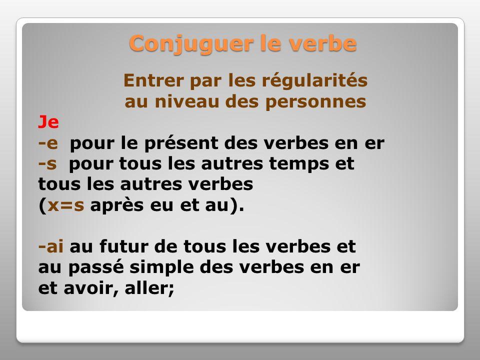 Conjuguer le verbe Entrer par les régularités au niveau des personnes Je -e pour le présent des verbes en er -s pour tous les autres temps et tous les