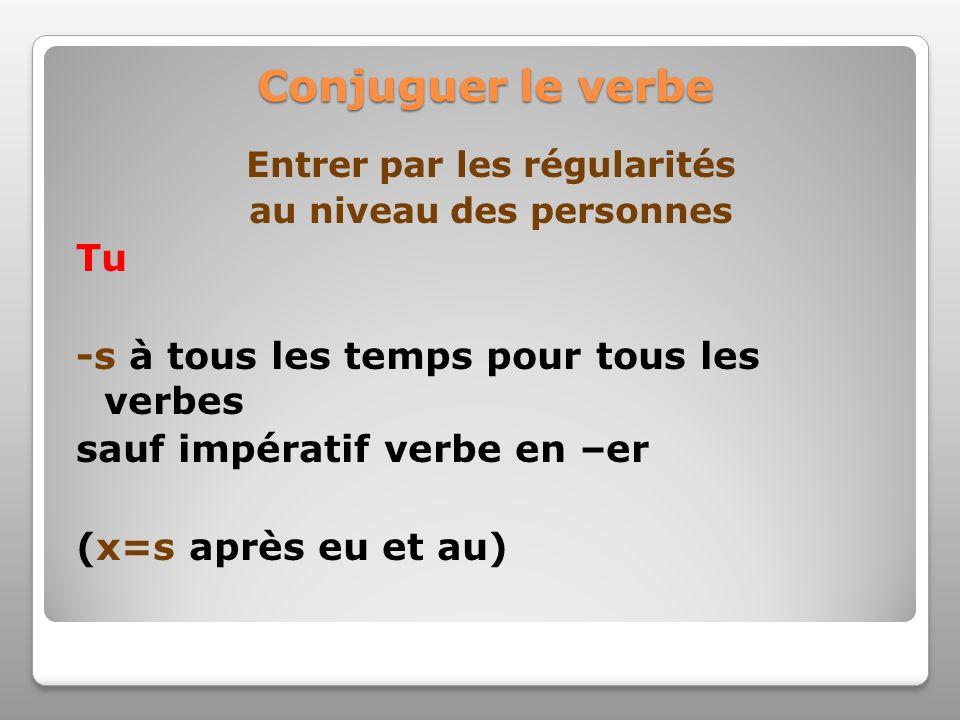 Conjuguer le verbe Entrer par les régularités au niveau des personnes Tu -s à tous les temps pour tous les verbes sauf impératif verbe en –er (x=s apr