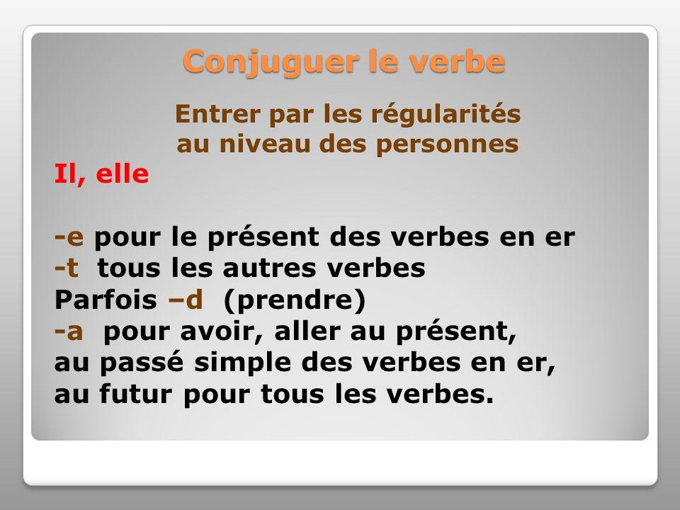 Conjuguer le verbe Entrer par les régularités au niveau des personnes Il, elle -e pour le présent des verbes en er -t tous les autres verbes Parfois –