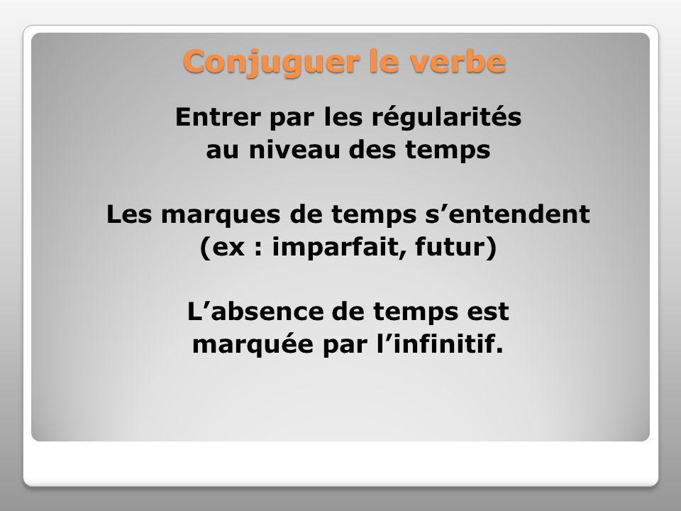 Conjuguer le verbe Entrer par les régularités au niveau des temps Les marques de temps sentendent (ex : imparfait, futur) Labsence de temps est marqué