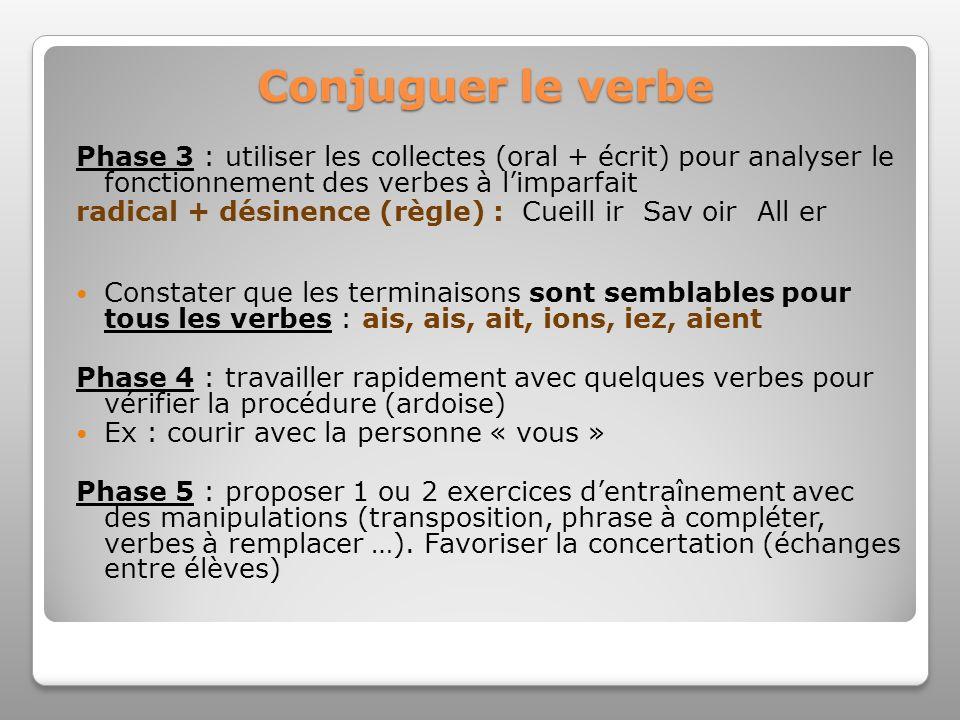 Conjuguer le verbe Phase 3 : utiliser les collectes (oral + écrit) pour analyser le fonctionnement des verbes à limparfait radical + désinence (règle)