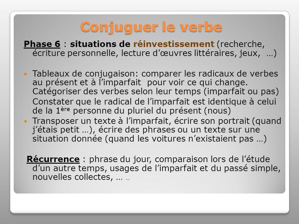Conjuguer le verbe Phase 6 : situations de réinvestissement (recherche, écriture personnelle, lecture dœuvres littéraires, jeux, …) Tableaux de conjug