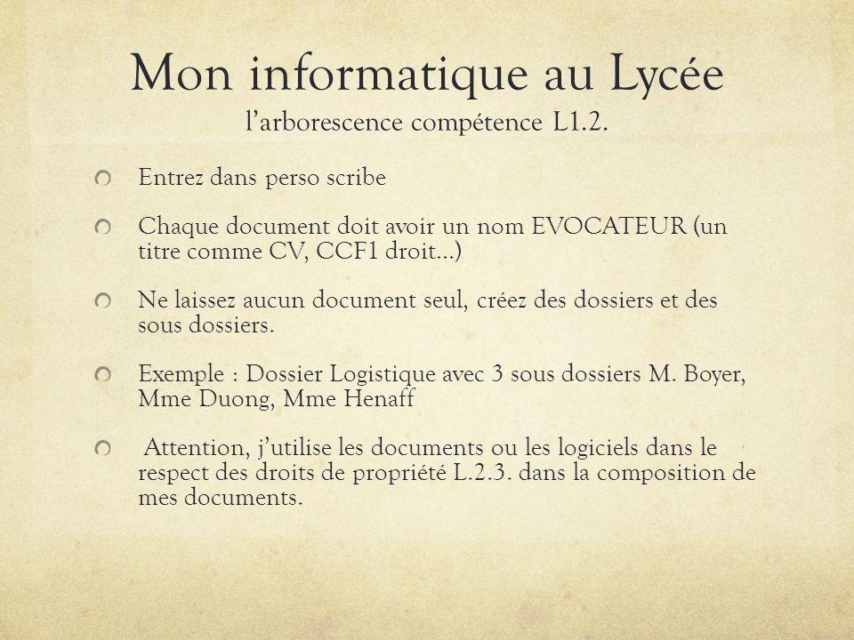 Mon informatique au Lycée larborescence compétence L1.2. Entrez dans perso scribe Chaque document doit avoir un nom EVOCATEUR (un titre comme CV, CCF1