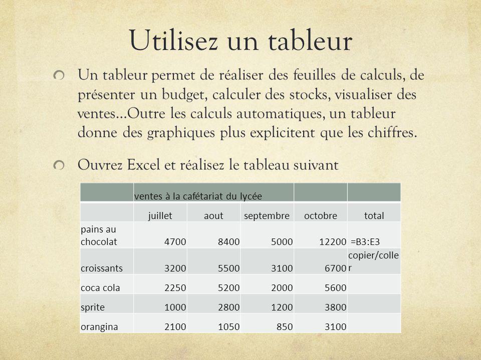 Utilisez un tableur Un tableur permet de réaliser des feuilles de calculs, de présenter un budget, calculer des stocks, visualiser des ventes…Outre le