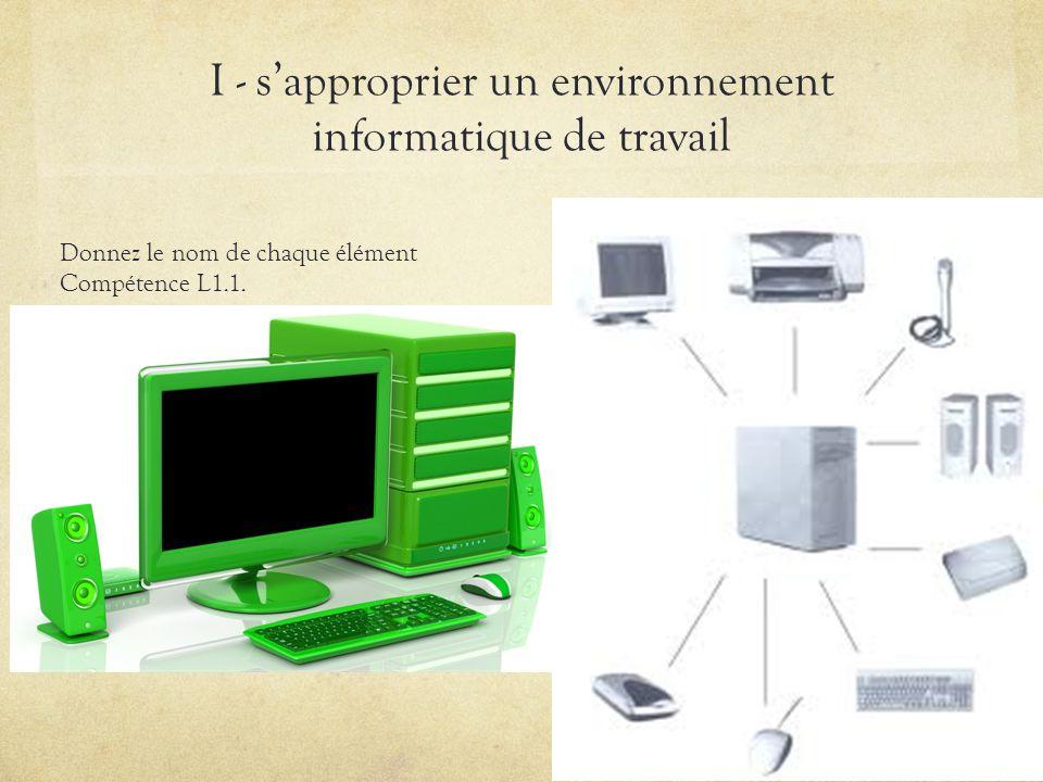 I - sapproprier un environnement informatique de travail Donnez le nom de chaque élément Compétence L1.1.