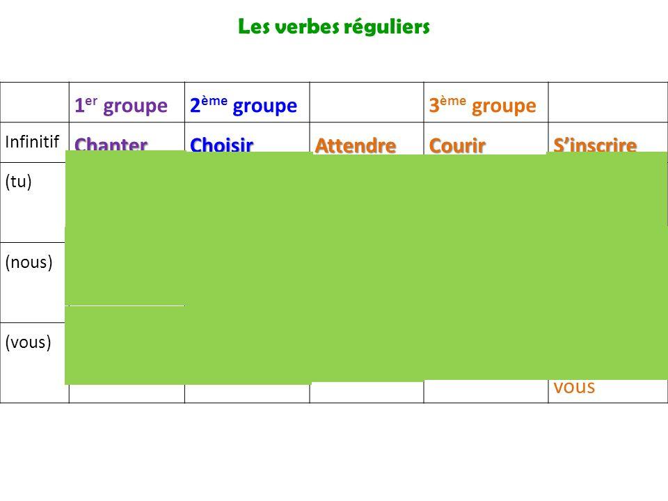1 er groupe2 ème groupe 3 ème groupe InfinitifChanterChoisirAttendreCourirSinscrire (tu) Chante ChoisisAttendsCoursInscris-toi (nous) ChantonsChoisiss