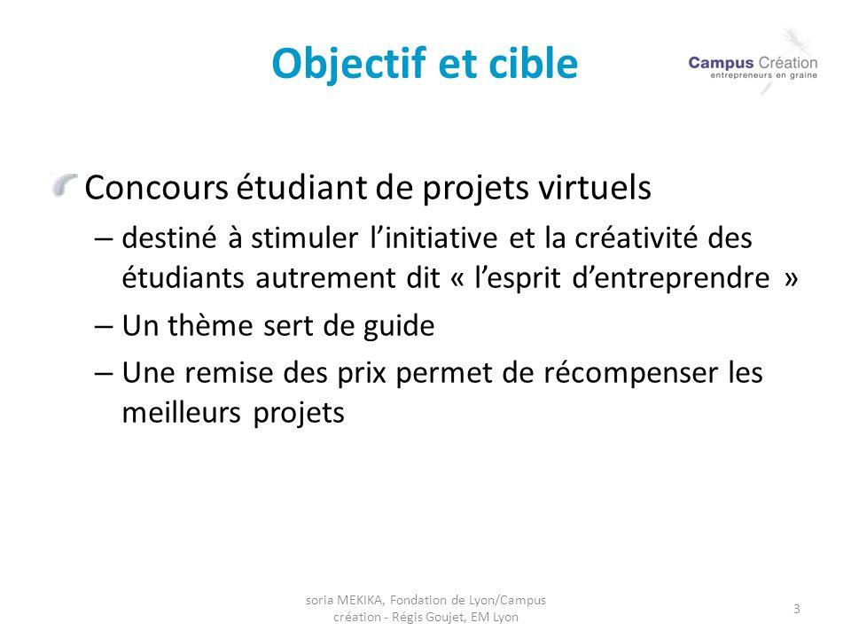 soria MEKIKA, Fondation de Lyon/Campus création - Régis Goujet, EM Lyon 3 Objectif et cible Concours étudiant de projets virtuels – destiné à stimuler
