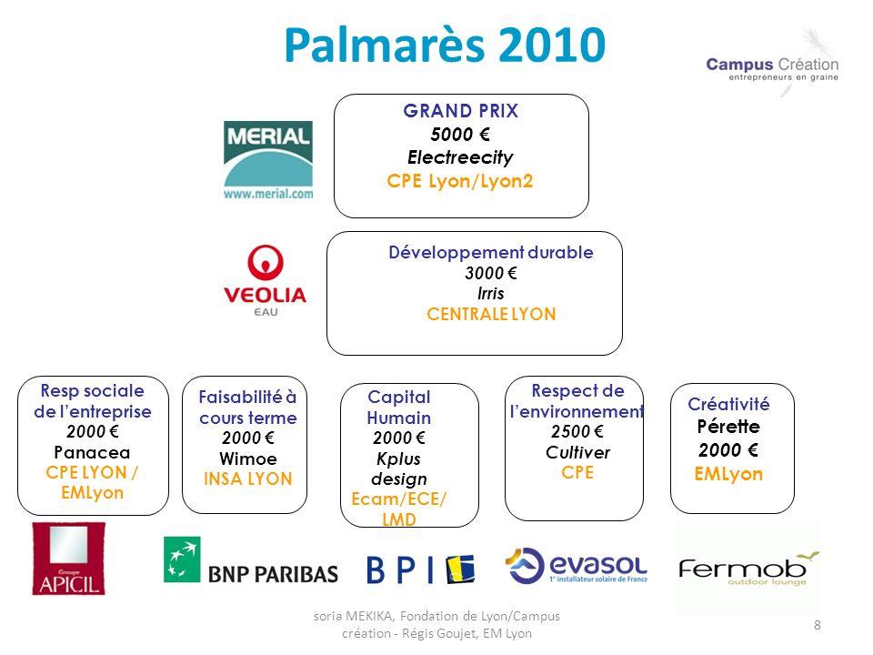 soria MEKIKA, Fondation de Lyon/Campus création - Régis Goujet, EM Lyon 8 Palmarès 2010 GRAND PRIX 5000 Electreecity CPE Lyon/Lyon2 Créativité Pérette