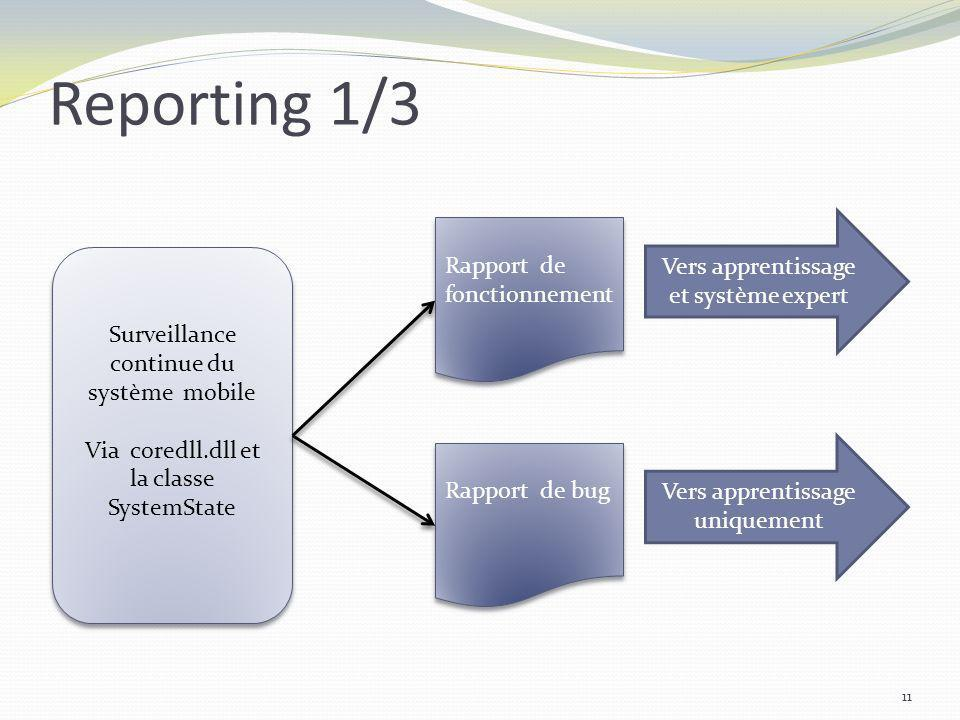 Reporting 1/3 Rapport de fonctionnement Surveillance continue du système mobile Via coredll.dll et la classe SystemState Surveillance continue du syst