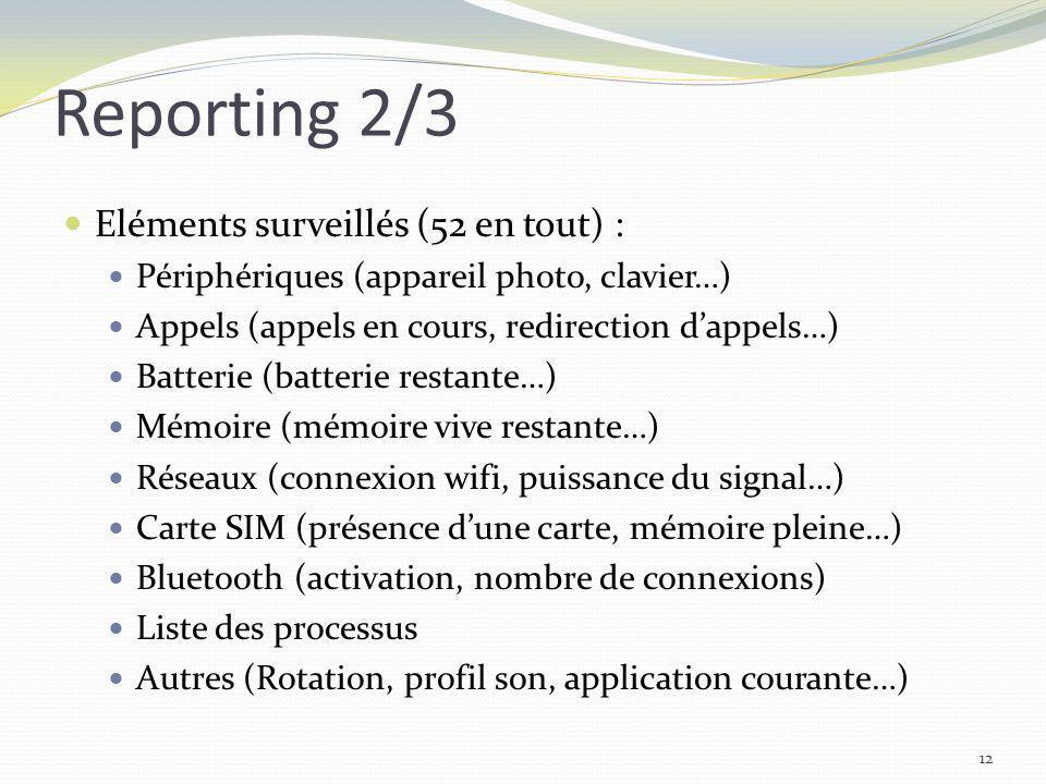 Reporting 2/3 Eléments surveillés (52 en tout) : Périphériques (appareil photo, clavier…) Appels (appels en cours, redirection dappels…) Batterie (bat
