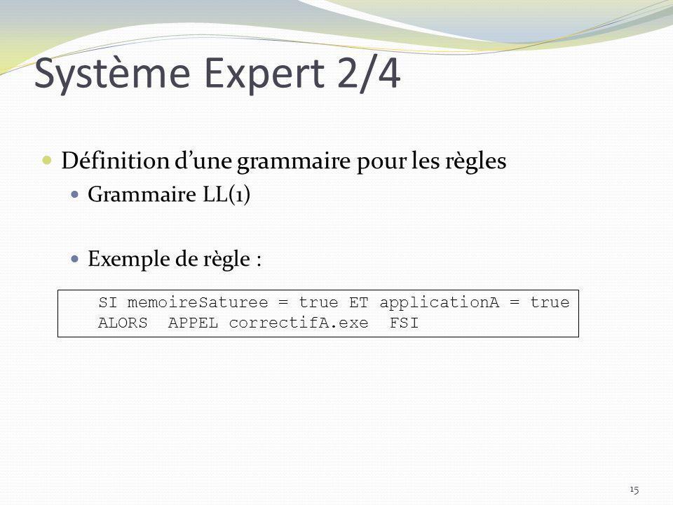 Système Expert 2/4 Définition dune grammaire pour les règles Grammaire LL(1) Exemple de règle : 15 SI memoireSaturee = true ET applicationA = true ALO