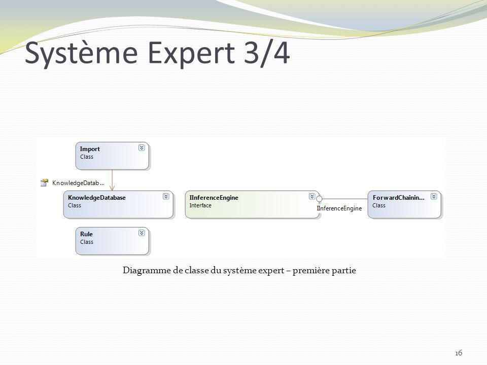 Système Expert 3/4 16 Diagramme de classe du système expert – première partie