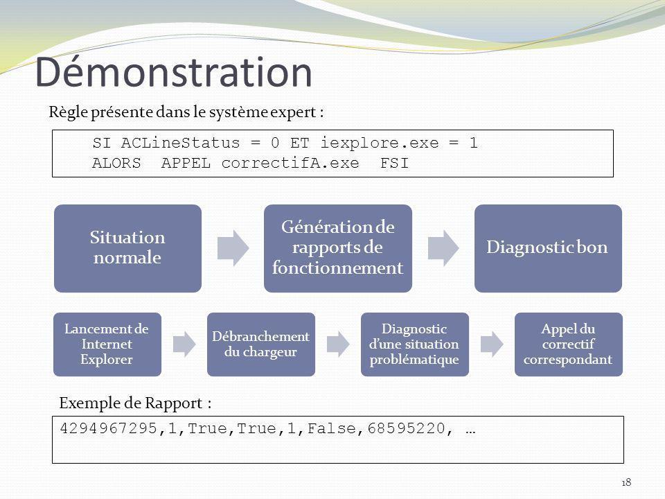 Démonstration 18 Situation normale Génération de rapports de fonctionnement Diagnostic bon Règle présente dans le système expert : SI ACLineStatus = 0