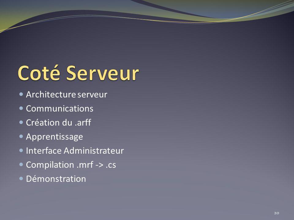 Architecture serveur Communications Création du.arff Apprentissage Interface Administrateur Compilation.mrf ->.cs Démonstration 20