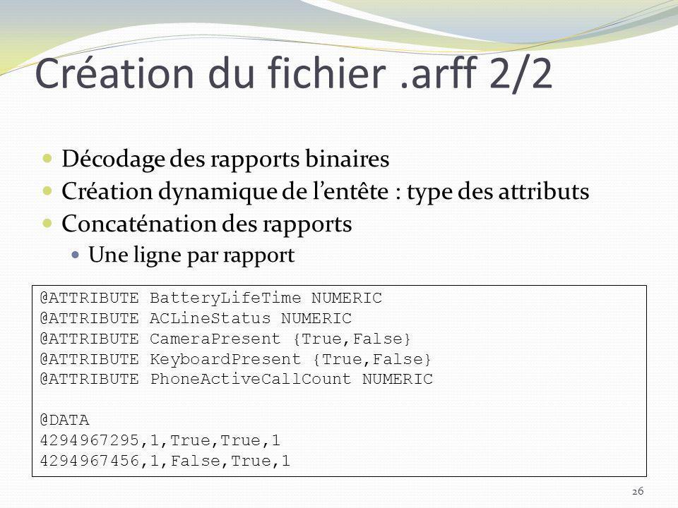 Création du fichier.arff 2/2 Décodage des rapports binaires Création dynamique de lentête : type des attributs Concaténation des rapports Une ligne pa