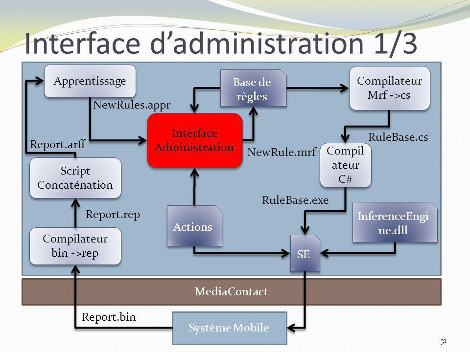 Interface dadministration 1/3 31 MediaContact Système Mobile Script Concaténation Apprentissage Interface Administration Compilateur Mrf ->cs Compilat