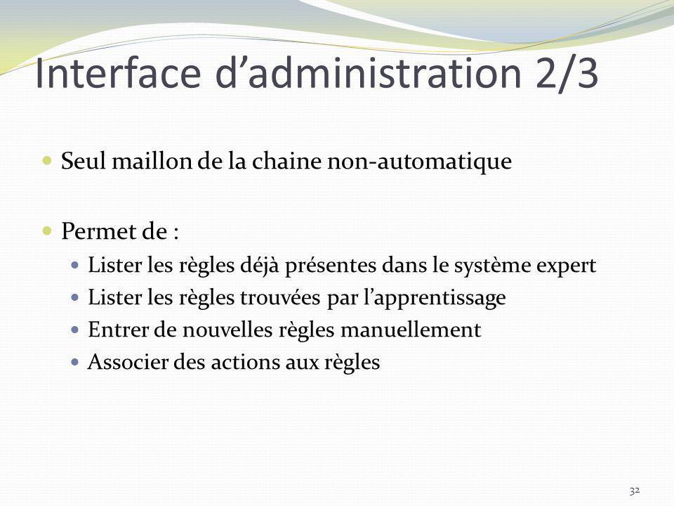 Interface dadministration 2/3 Seul maillon de la chaine non-automatique Permet de : Lister les règles déjà présentes dans le système expert Lister les