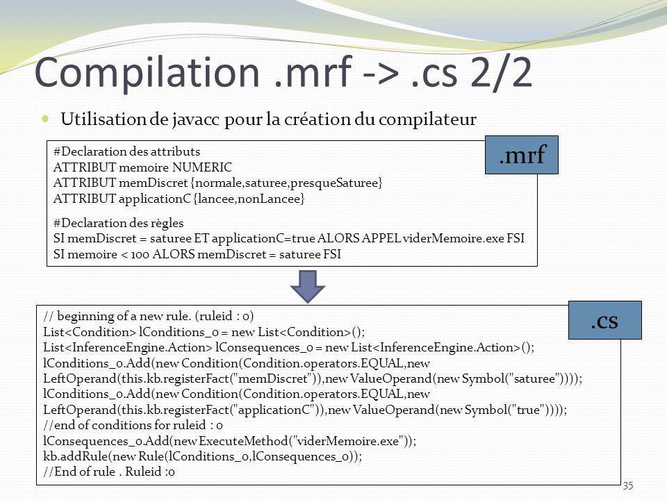 Compilation.mrf ->.cs 2/2 Utilisation de javacc pour la création du compilateur 35 #Declaration des attributs ATTRIBUT memoire NUMERIC ATTRIBUT memDis