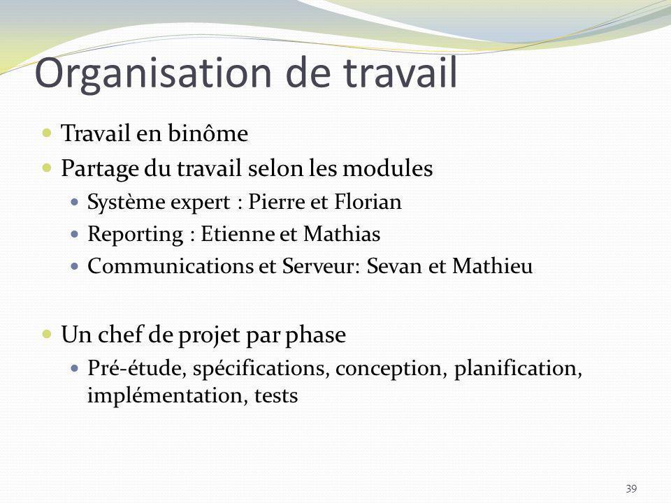 Organisation de travail Travail en binôme Partage du travail selon les modules Système expert : Pierre et Florian Reporting : Etienne et Mathias Commu