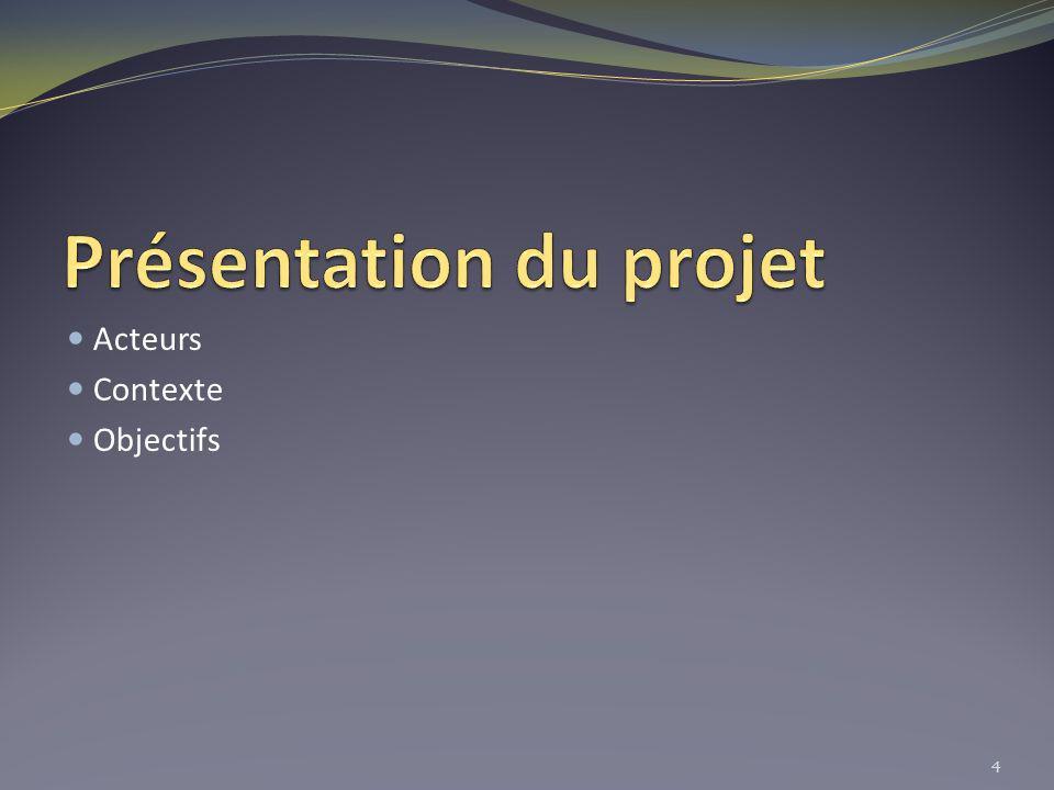 Système Expert 2/4 Définition dune grammaire pour les règles Grammaire LL(1) Exemple de règle : 15 SI memoireSaturee = true ET applicationA = true ALORS APPEL correctifA.exe FSI