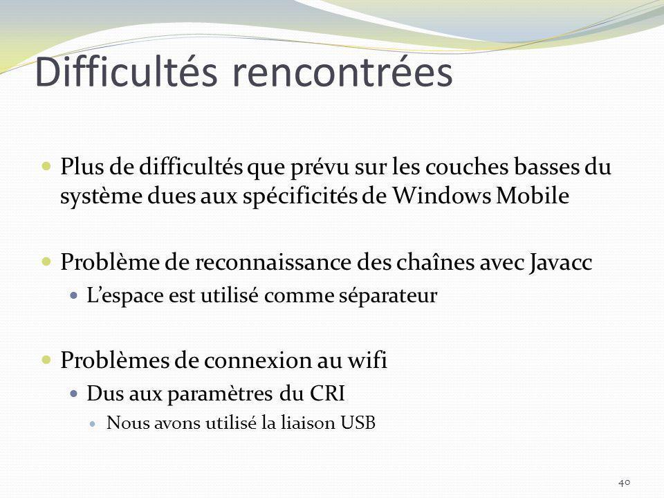 Difficultés rencontrées Plus de difficultés que prévu sur les couches basses du système dues aux spécificités de Windows Mobile Problème de reconnaiss