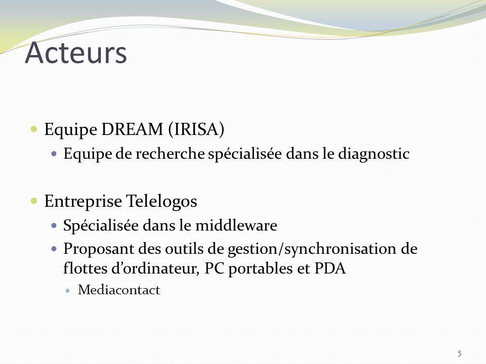 Acteurs Equipe DREAM (IRISA) Equipe de recherche spécialisée dans le diagnostic Entreprise Telelogos Spécialisée dans le middleware Proposant des outi