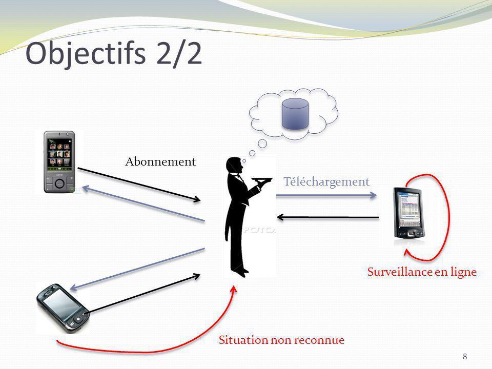 Objectifs 2/2 8 Abonnement Téléchargement Surveillance en ligne Situation non reconnue
