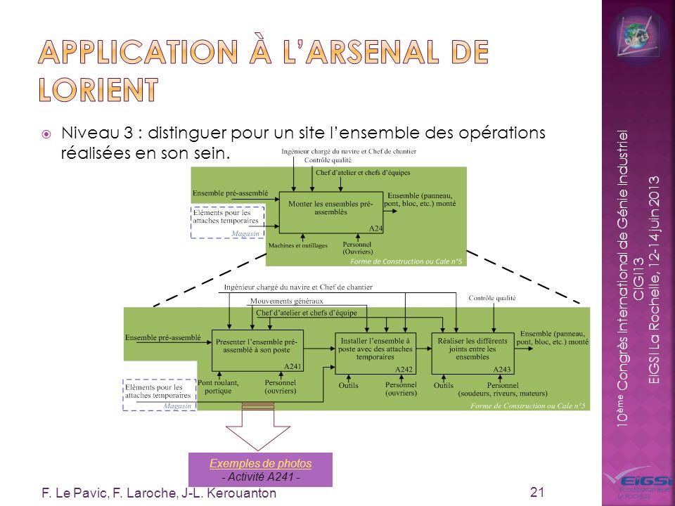 10 ème Congrès International de Génie Industriel CIGI13 EIGSI La Rochelle, 12-14 juin 2013 Niveau 3 : distinguer pour un site lensemble des opérations