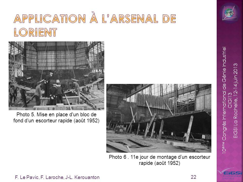 10 ème Congrès International de Génie Industriel CIGI13 EIGSI La Rochelle, 12-14 juin 2013 F. Le Pavic, F. Laroche, J-L. Kerouanton 22 Photo 6. 11e jo