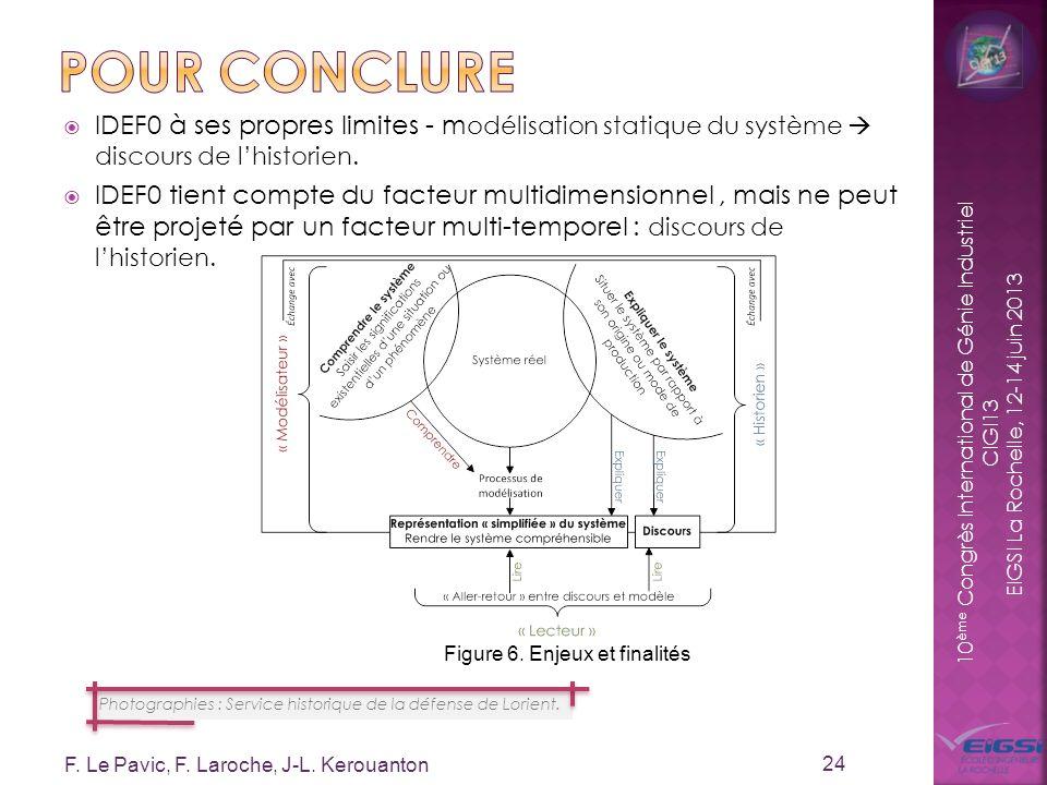 10 ème Congrès International de Génie Industriel CIGI13 EIGSI La Rochelle, 12-14 juin 2013 IDEF0 à ses propres limites - m odélisation statique du sys