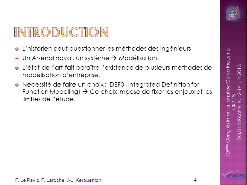 10 ème Congrès International de Génie Industriel CIGI13 EIGSI La Rochelle, 12-14 juin 2013 Lhistorien peut questionner les méthodes des ingénieurs Un