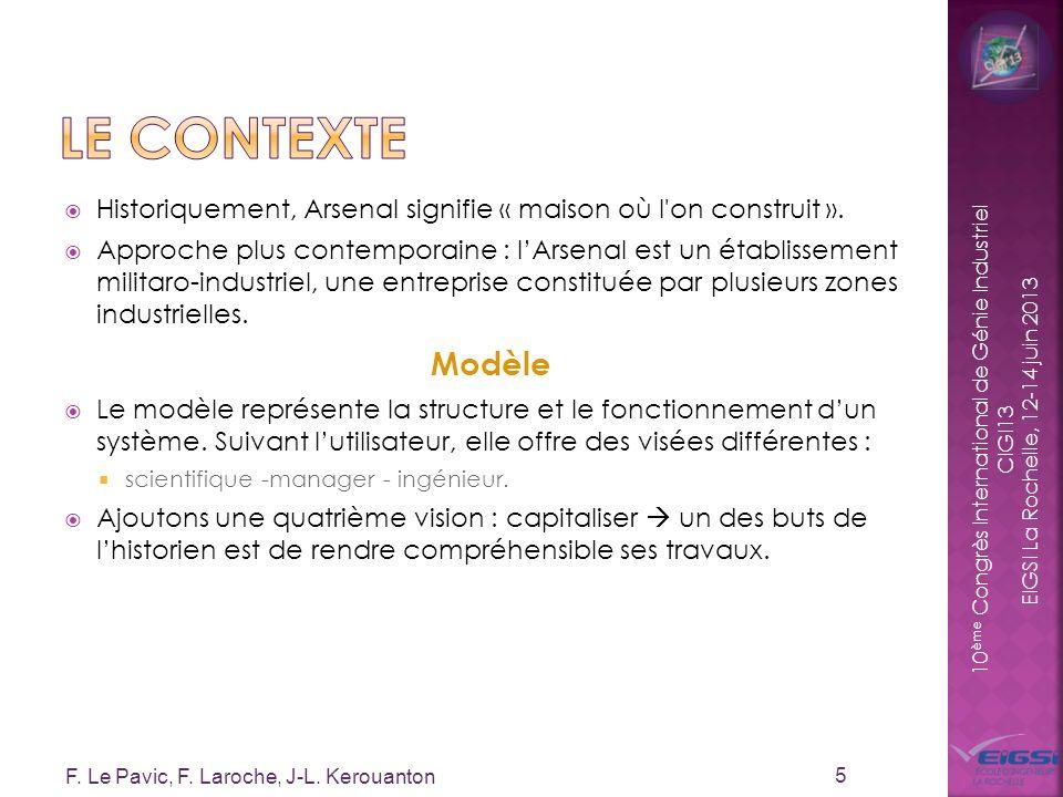 10 ème Congrès International de Génie Industriel CIGI13 EIGSI La Rochelle, 12-14 juin 2013 Historiquement, Arsenal signifie « maison où l'on construit
