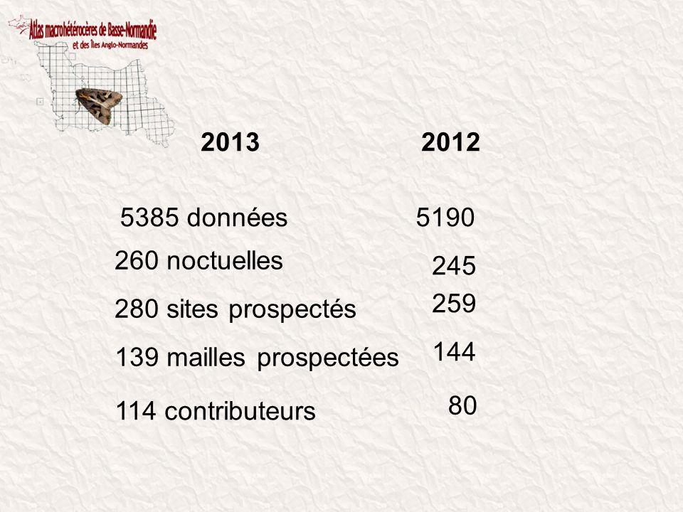 20132012 5385 données5190 260 noctuelles 245 280 sites prospectés 259 139 mailles prospectées 144 114 contributeurs 80