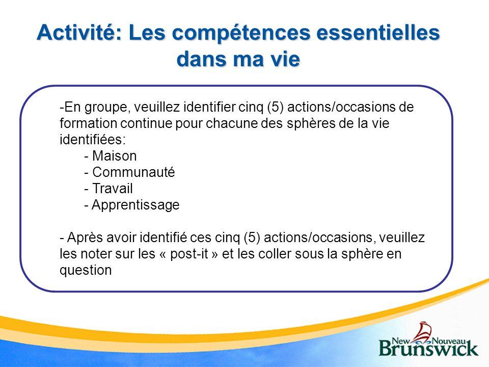 -En groupe, veuillez identifier cinq (5) actions/occasions de formation continue pour chacune des sphères de la vie identifiées: - Maison - Communauté