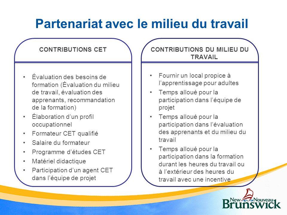 Partenariat avec le milieu du travail CONTRIBUTIONS DU MILIEU DU TRAVAIL Fournir un local propice à lapprentissage pour adultes Temps alloué pour la p