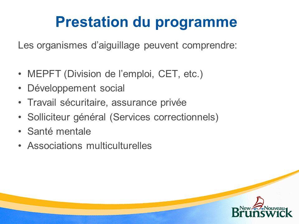 Prestation du programme Les organismes daiguillage peuvent comprendre: MEPFT (Division de lemploi, CET, etc.) Développement social Travail sécuritaire