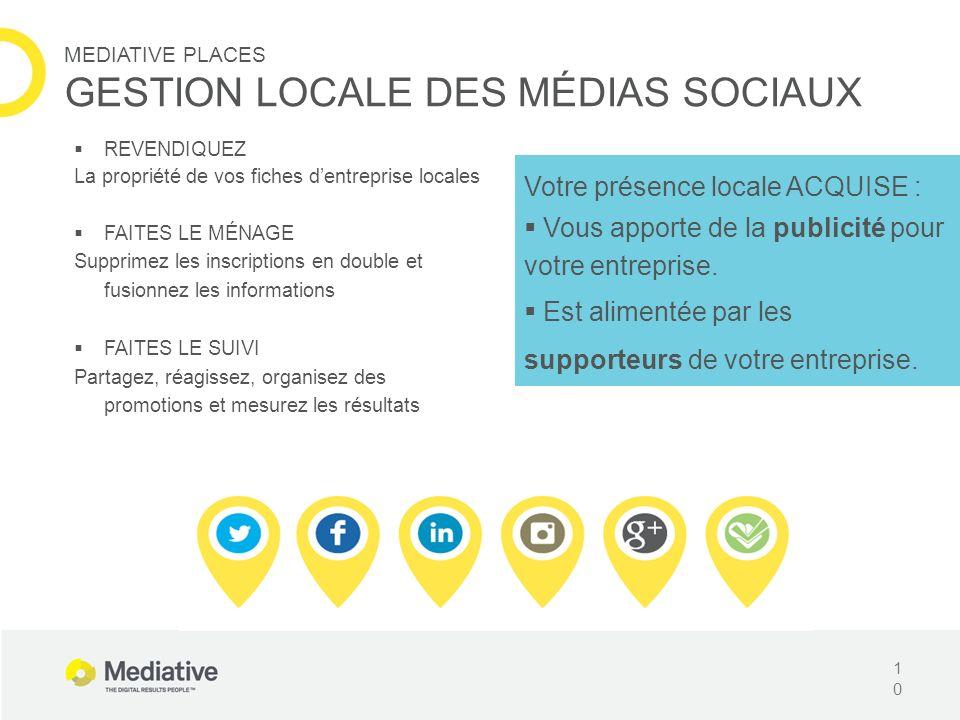 10 MEDIATIVE PLACES GESTION LOCALE DES MÉDIAS SOCIAUX Votre présence locale ACQUISE : Vous apporte de la publicité pour votre entreprise. Est alimenté