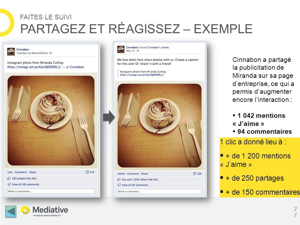 Cinnabon a partagé la publicitation de Miranda sur sa page dentreprise, ce qui a permis daugmenter encore linteraction : 1 042 mentions « Jaime » 94 c