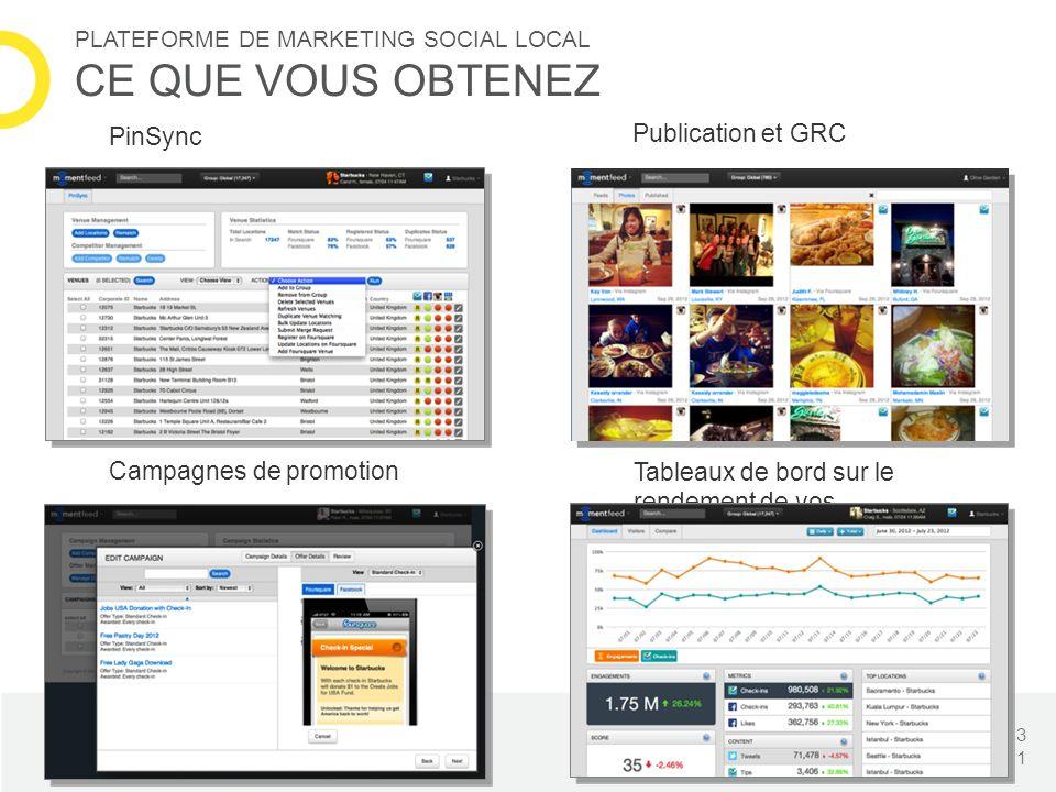 The Platform: Integrated suite of social-mobile marketing tools PinSync Tableaux de bord sur le rendement de vos campagnes Campagnes de promotion Publ