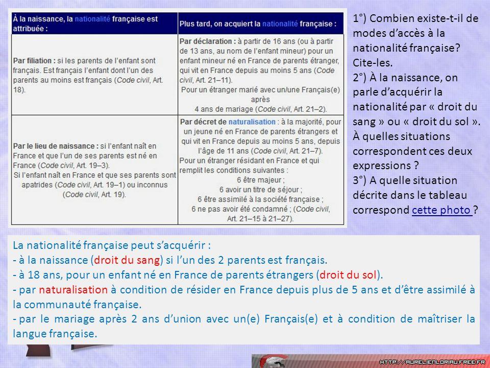 1°) Combien existe-t-il de modes daccès à la nationalité française? Cite-les. 2°) À la naissance, on parle dacquérir la nationalité par « droit du san