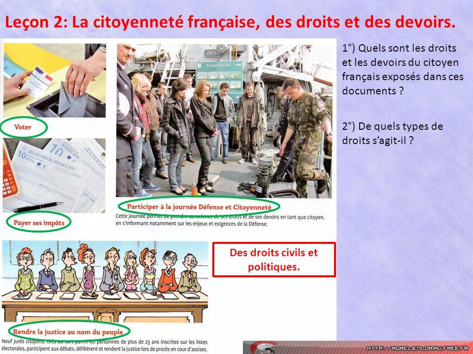 Leçon 2: La citoyenneté française, des droits et des devoirs. 1°) Quels sont les droits et les devoirs du citoyen français exposés dans ces documents