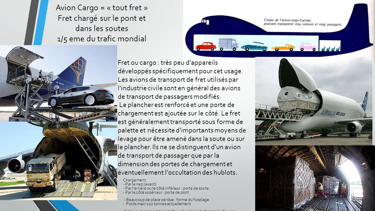 Avions MIXTES Avions passagers : passagers sur le pont et fret dans la soute Avion charter : avion affrété pour le transport à la demande.